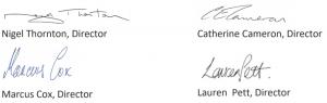 Directors' signatures